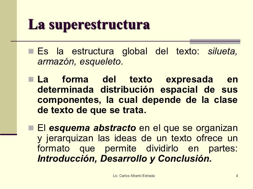 Partes de la estructura textual