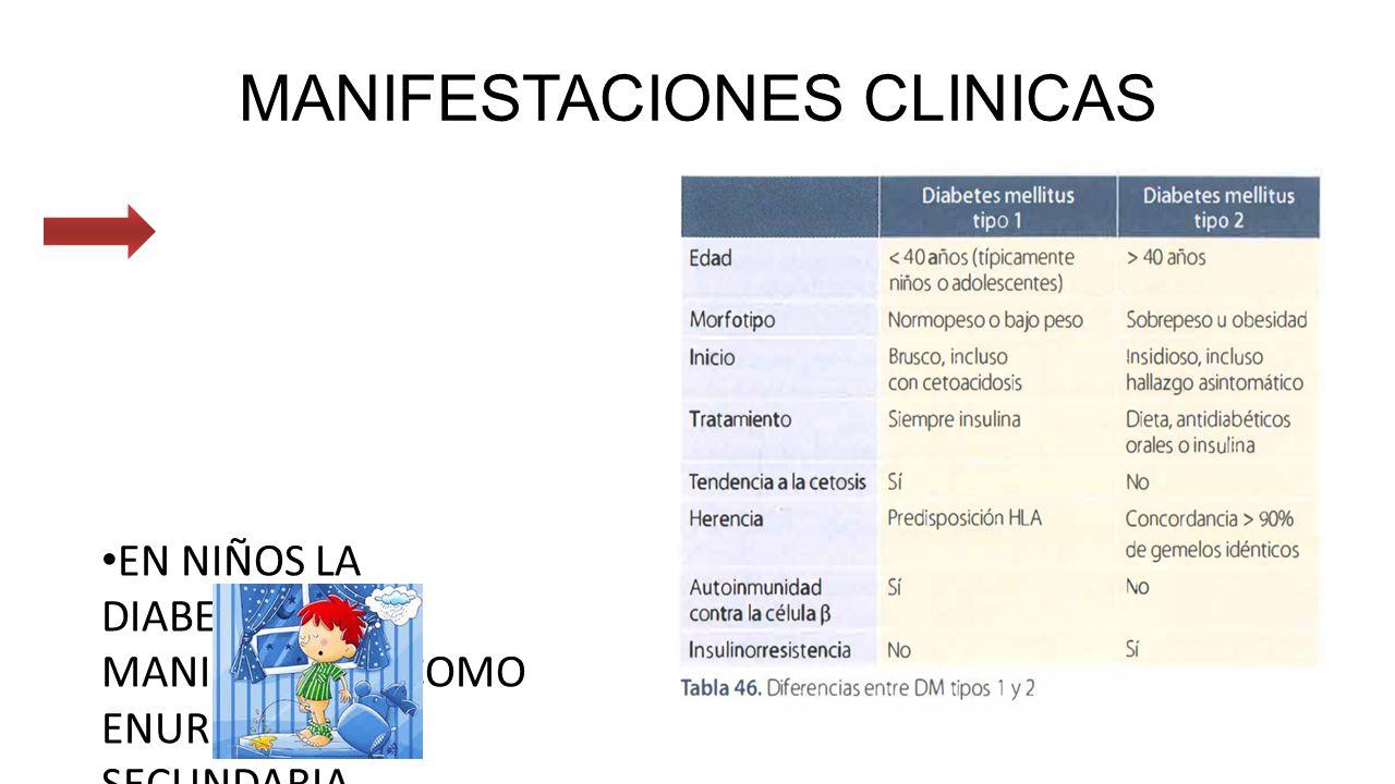 Manifestaciones clinicas de la diabetes tipo 1