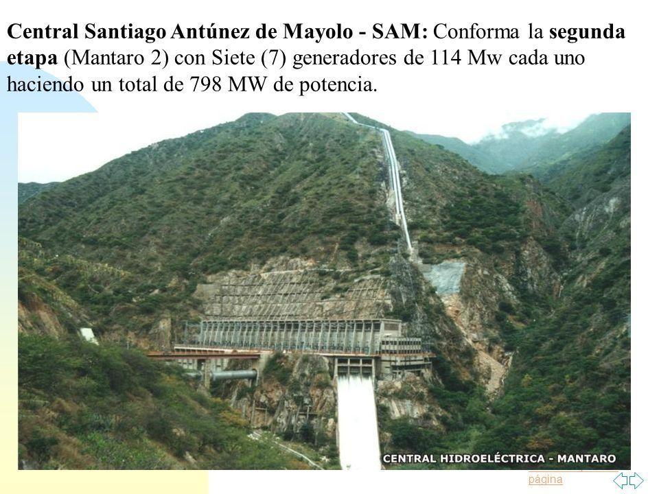 HIDROELECTRICA DEL MANTARO DOWNLOAD