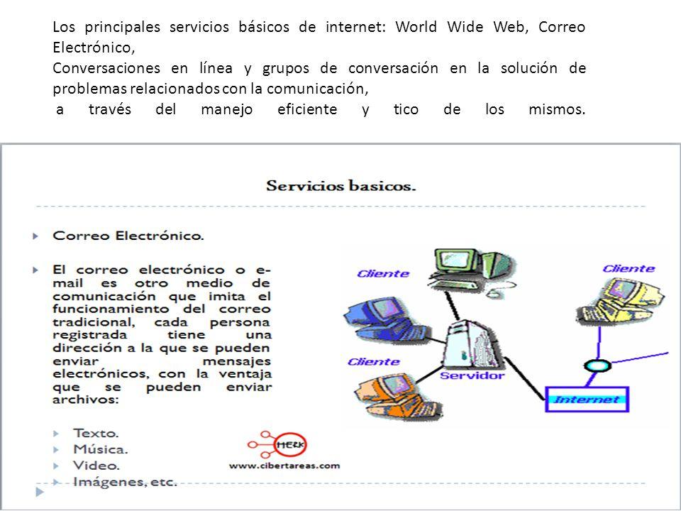 Los Principales Servicios Básicos De Internet World Wide Web Correo Electrónico Conversaciones En Línea Y Grupos De Conversación En La Solución De Ppt Descargar