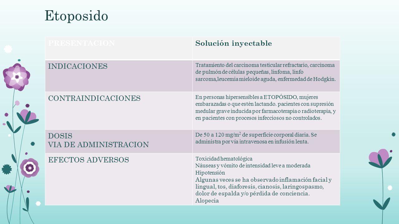 ETOPOSIDE MECANISMO DE ACCION EBOOK