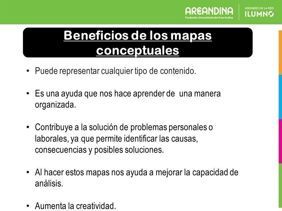 Mapas Conceptuales Luis Carlos Armero Eraso Fisioterapia Ppt Descargar