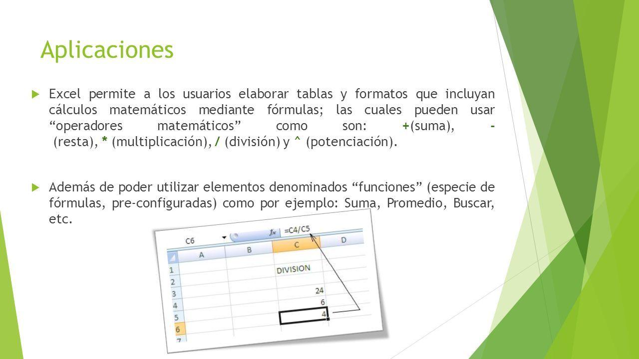 CURSO BÁSICO Microsoft Excel MPE: Saraí A. Lara Palacios. - ppt ...
