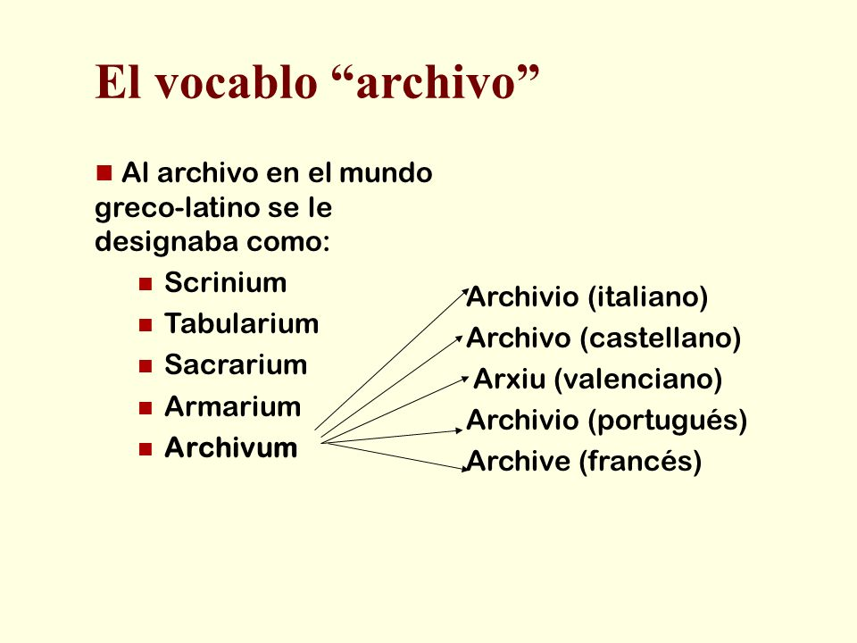 1  Ideas y conceptos Archivo = Documentos + Organización +