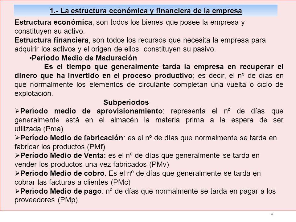 1 2 Estructura Economica Y Financiera De Una Empresa Ppt
