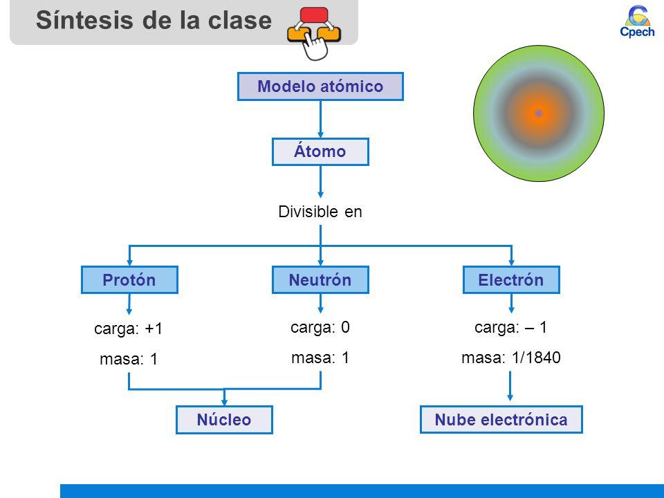Pptces002cb33 A15v1 Clase Teoría Atómica I Modelos Atómicos