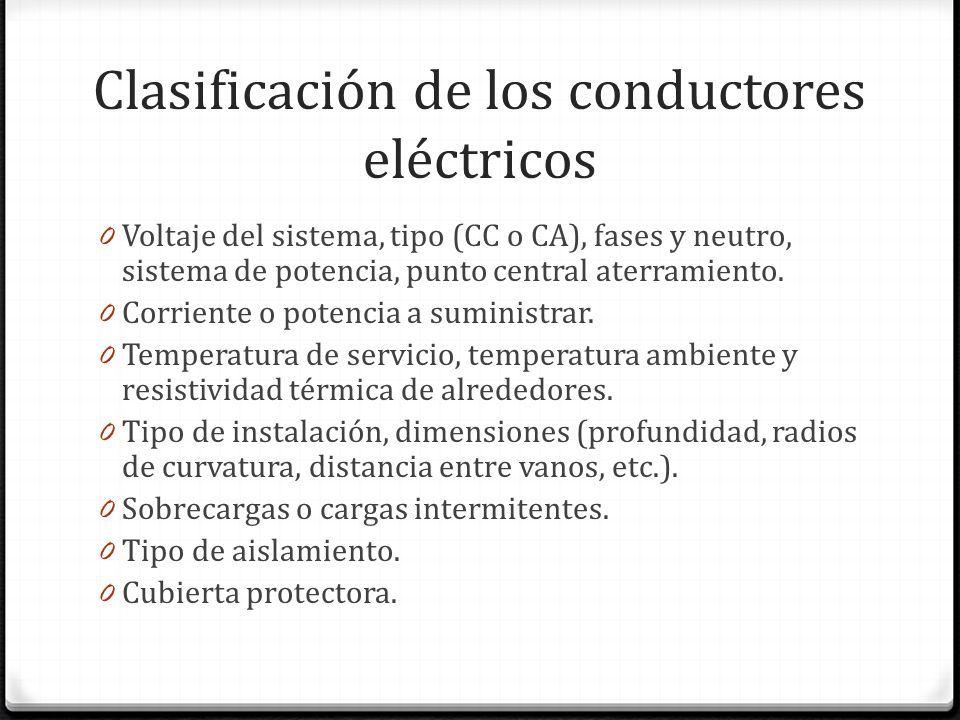 Tipos de conductores eléctricos pdf