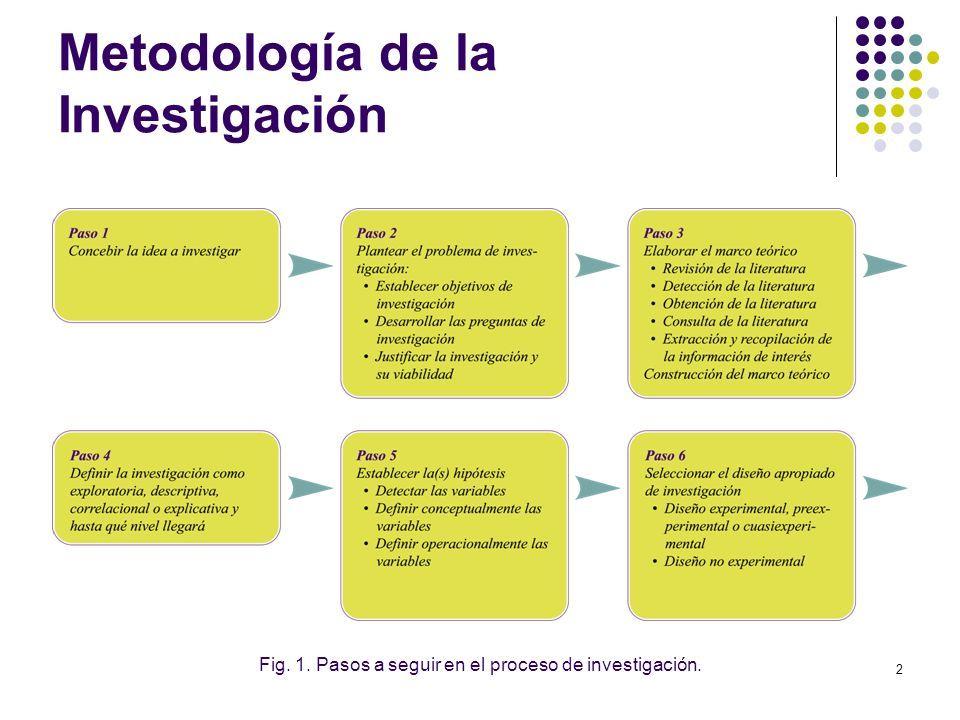 Metodología de la investigación roberto hernández sampieri. Ppt.