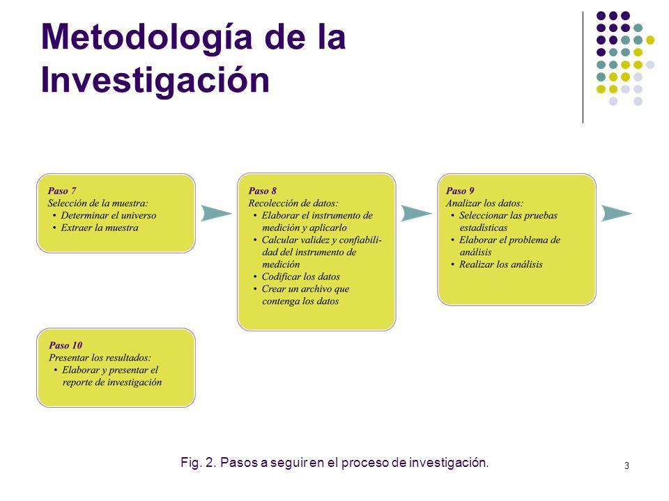Metodología de la investigación científica autor caballero 141 195.