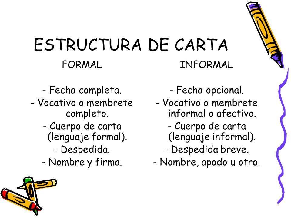 Las Cartas Estructuras Formales E Informales Estructura De