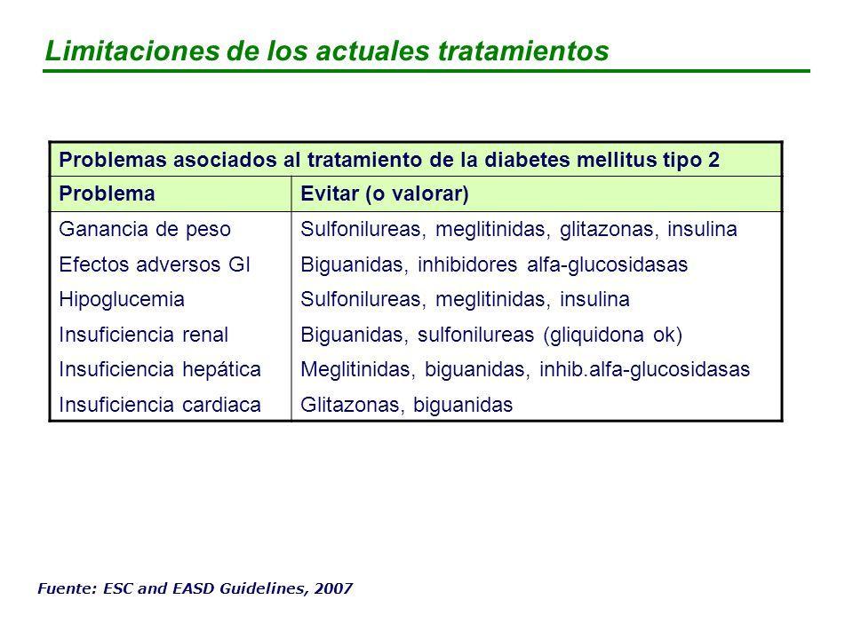 hipoglucemia aumento de peso tipo diabetes