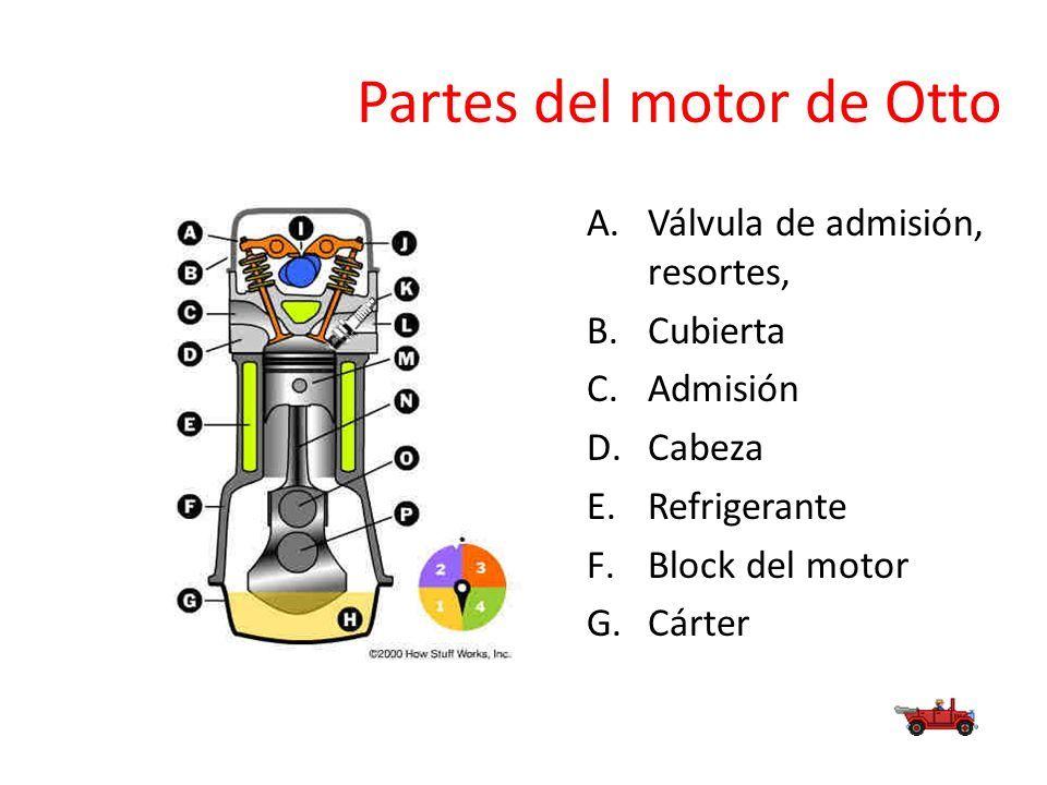 Partes del motor otto y sus funciones