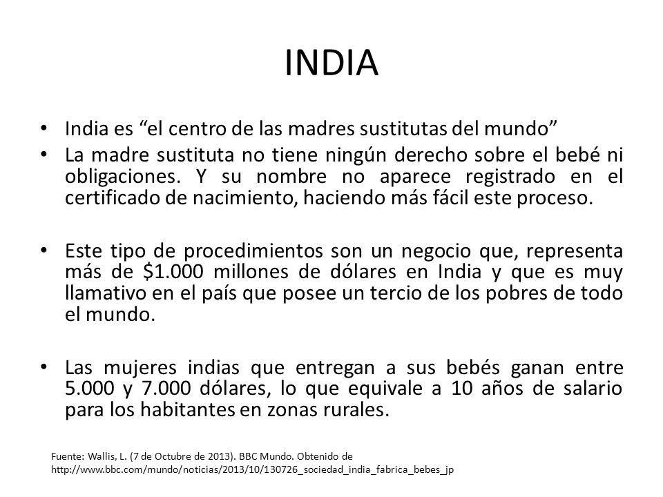 Asombroso Certificado De Nacimiento En La India Adorno - Certificado ...