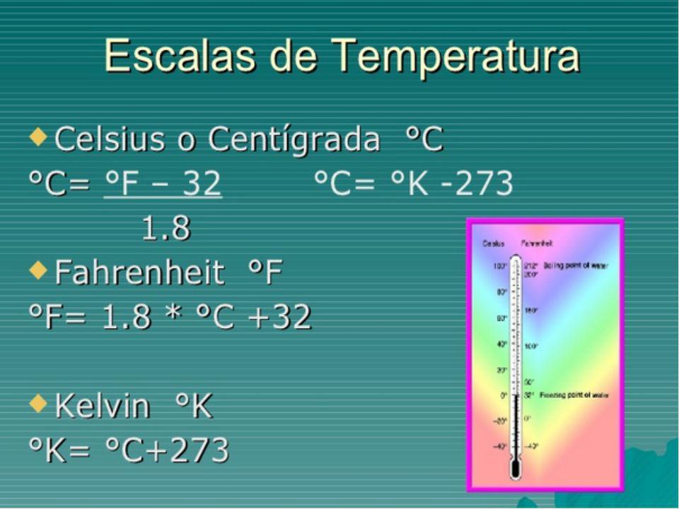 a que temperatura es fiebre en fahrenheit