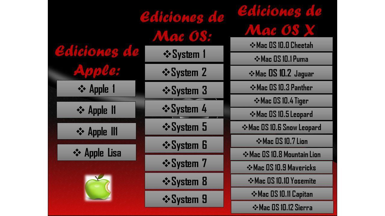 Mac Os 6