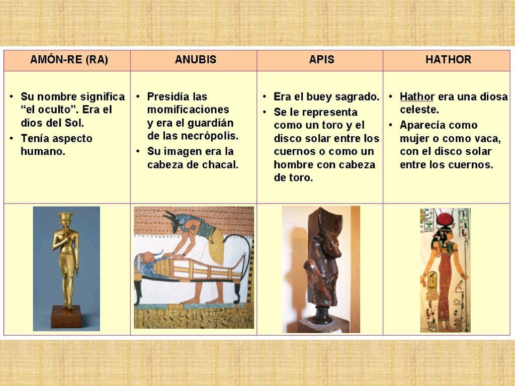 Egipto Ppt Video Online Descargar # Muebles Egipcios Caracteristicas