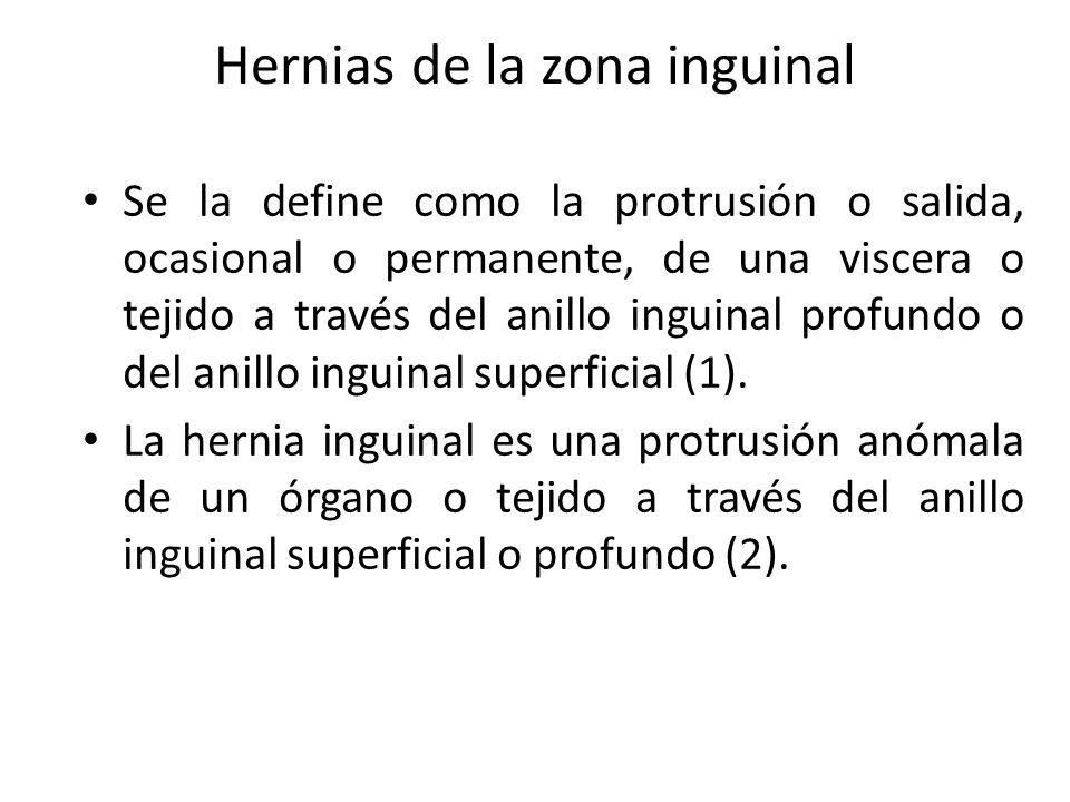 ANATOMÍA DE REGIÓN INGUINAL. - ppt descargar