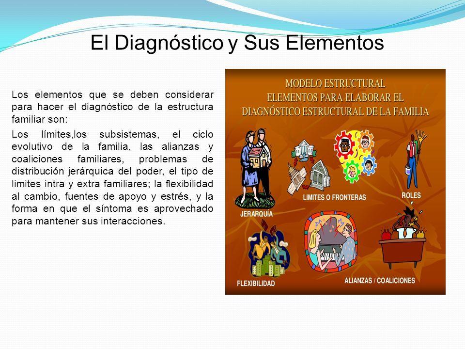 Biografía De Salvador Minuchin Salvador Minuchin San