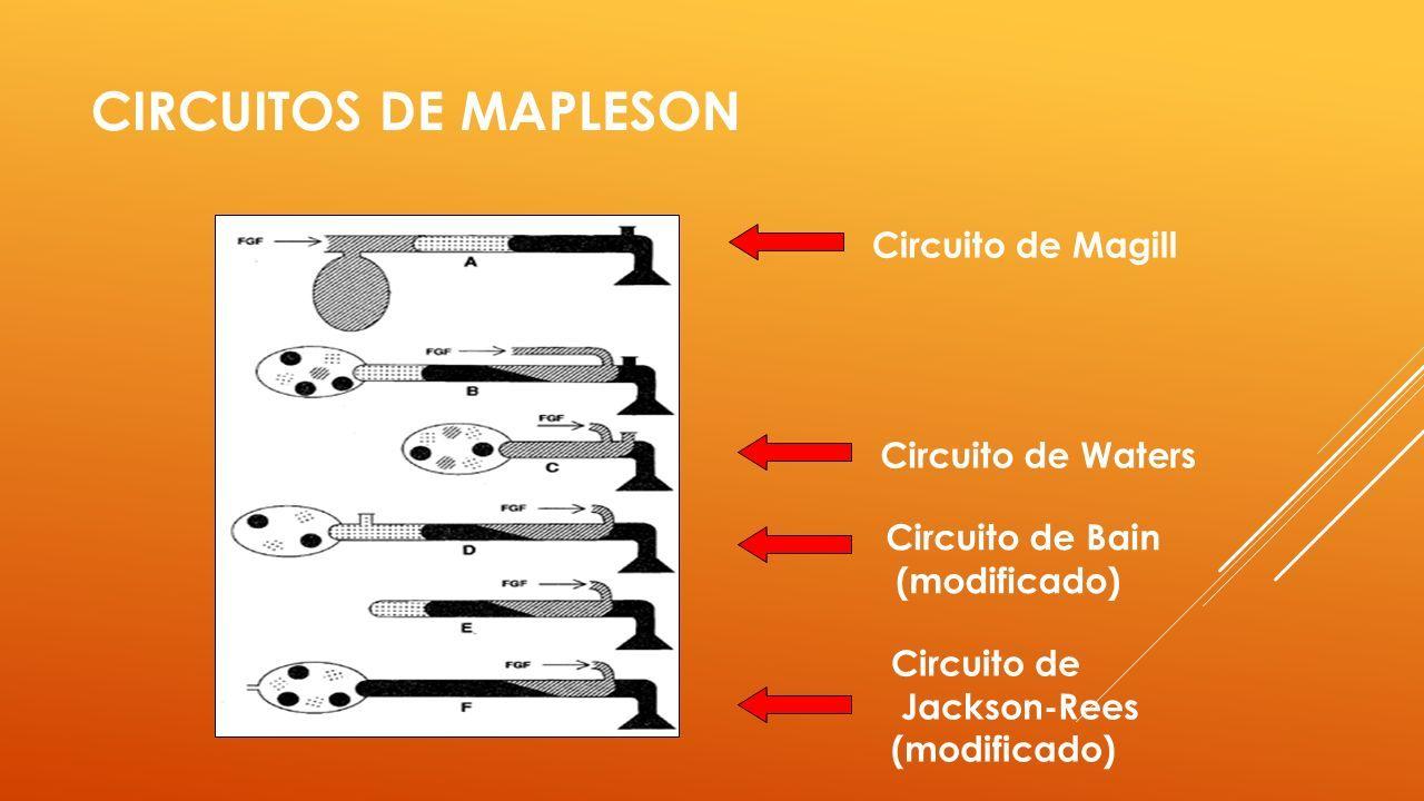 Circuito Bain : La maquina de anestesia componentes funciones. la maquina de