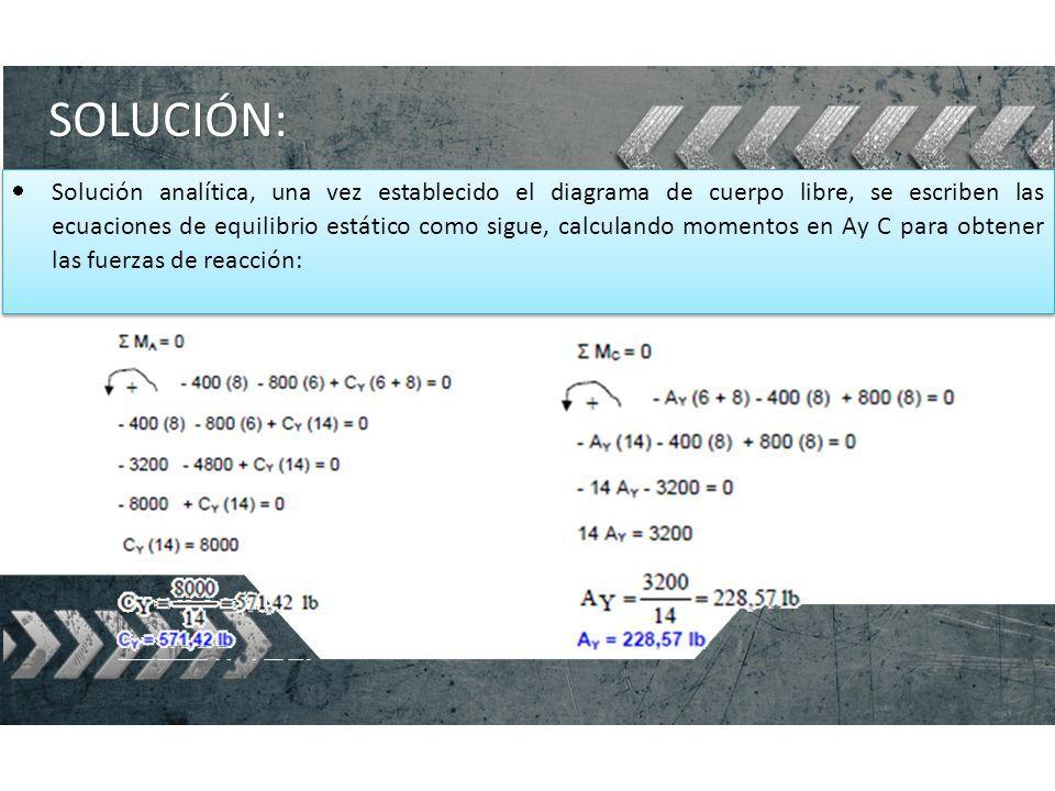 Desarrollar las ecuaciones de equilibrio para un cuerpo rígido ...