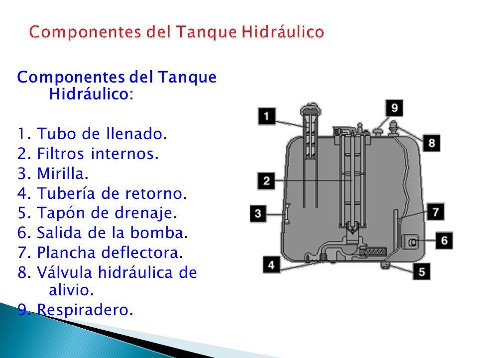 Tanque hidráulico