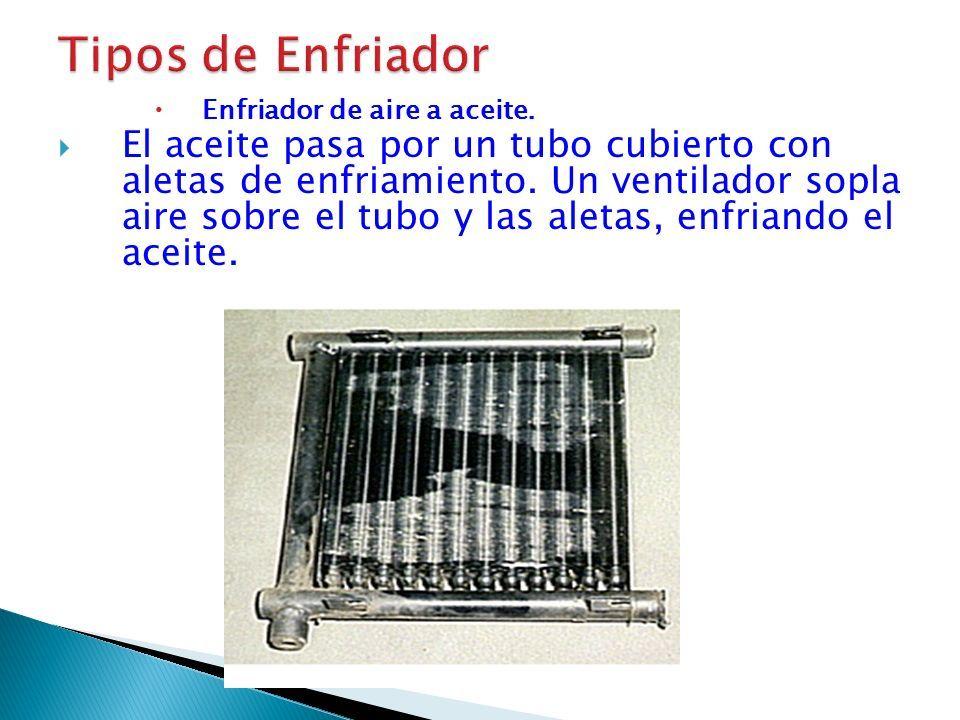 Tipos de enfriadores de aceite hidraulico