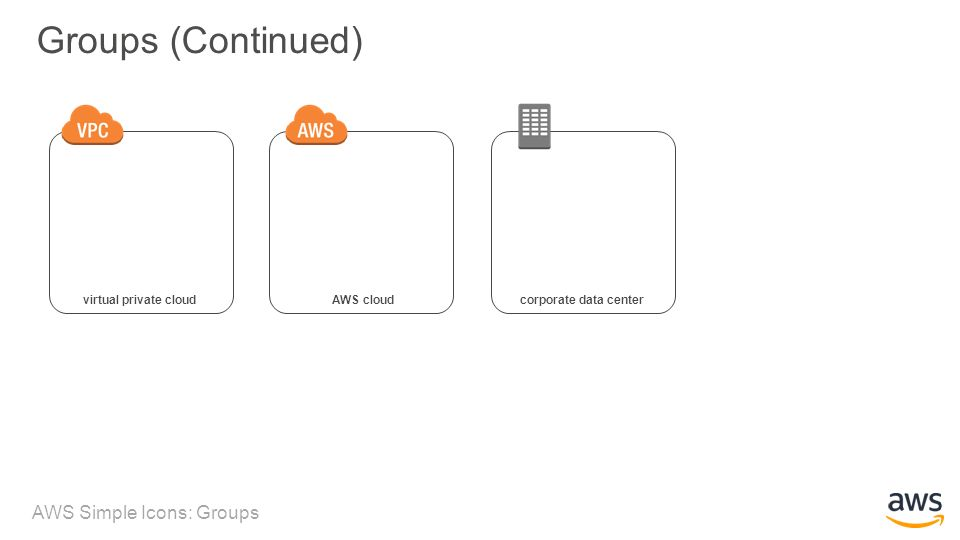 Aws simple icons aws simple icons usage guidelines check to make 49 groups continued virtual private cloudaws cloudcorporate data center aws simple icons groups ccuart Choice Image