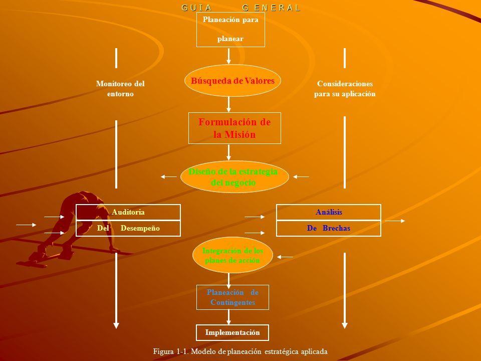 Planeacion Estrategica Aplicada Leonard Goodstein Ebook