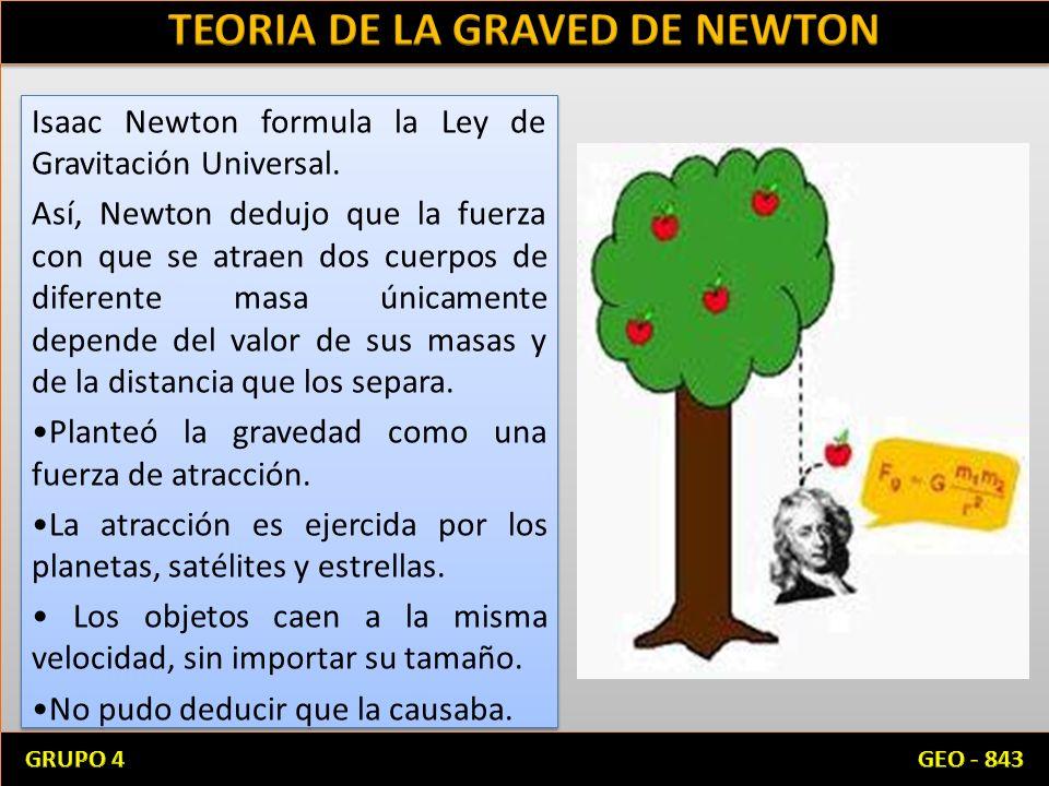 Resultado de imagen para gravitacion universal formulas