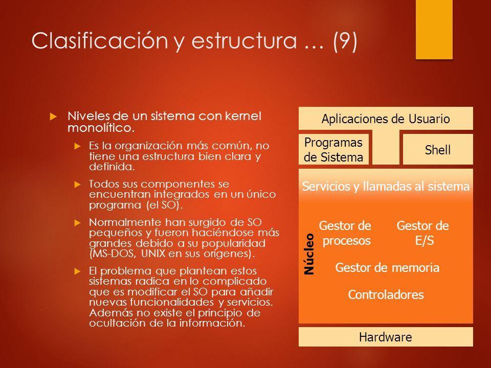 Diseño Lógico De Sistemas Operativos Mgs Christian Rosado