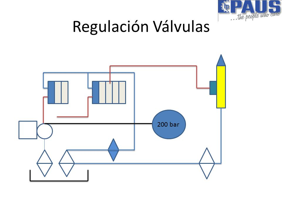 Curso de scaler circuito hidrulico diagrama de flujos martillo 6 vlvula y aguja ccuart Image collections