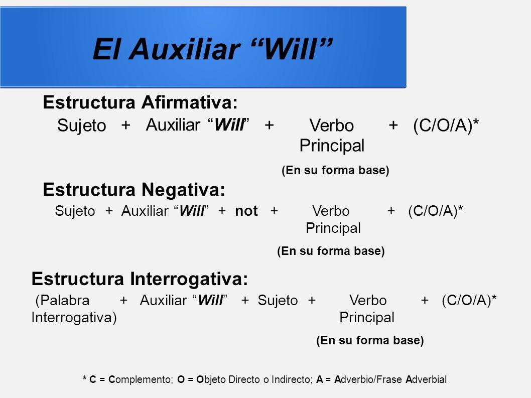 Will Vs Goingto Elauxiliar Will En Inglés El Futuro