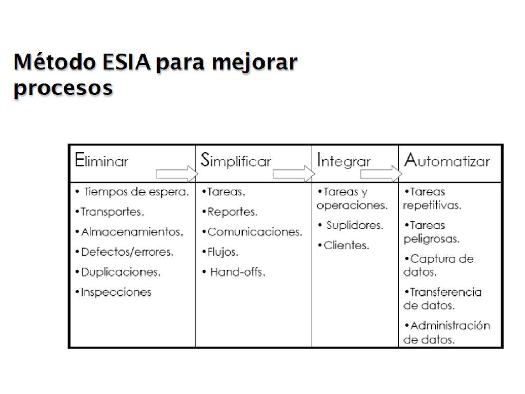 Revisión de la Tarea: Plantilla de análisis de valor, con el vaciado ...