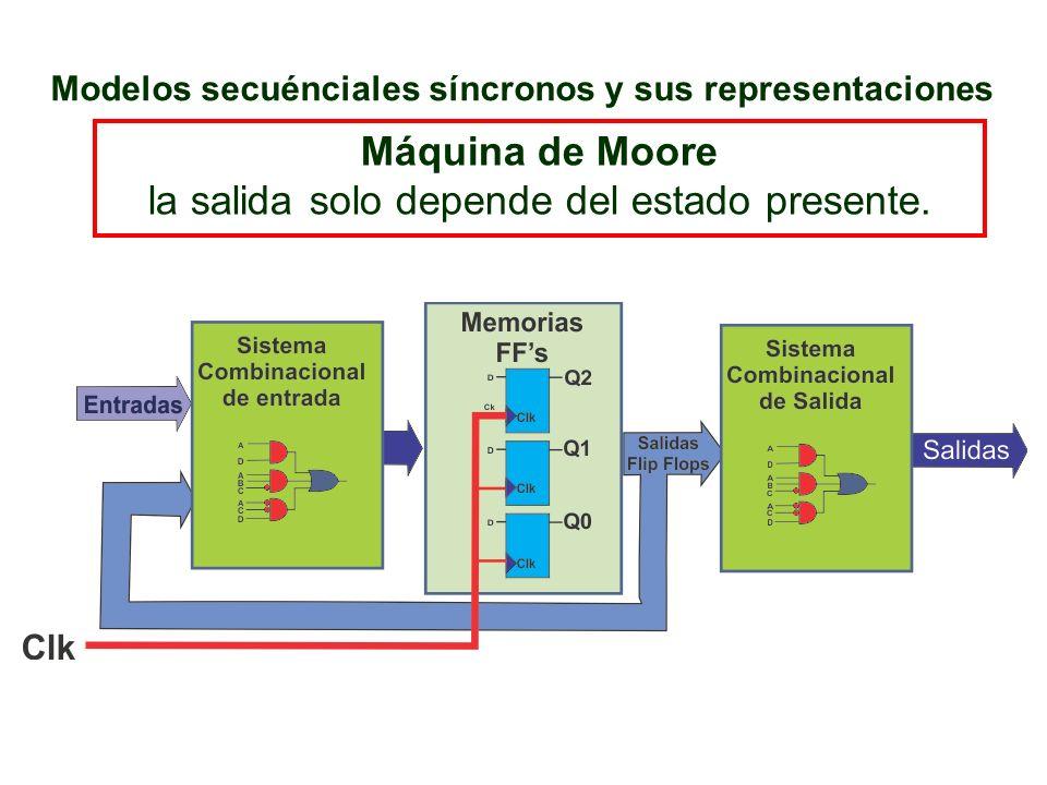 Diseño de Sistemas Secuenciales El cambio es la única cosa en el ...