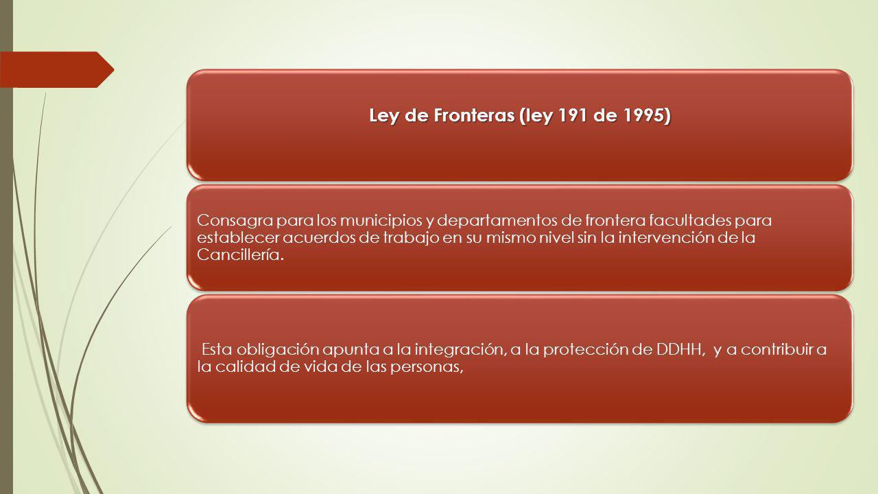 LEY 191 DE 1995 EBOOK DOWNLOAD