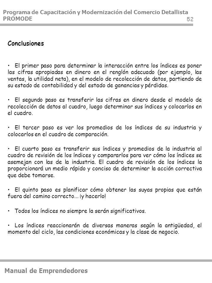 Manual de Emprendedores 1 Programa de Capacitación y Modernización ...