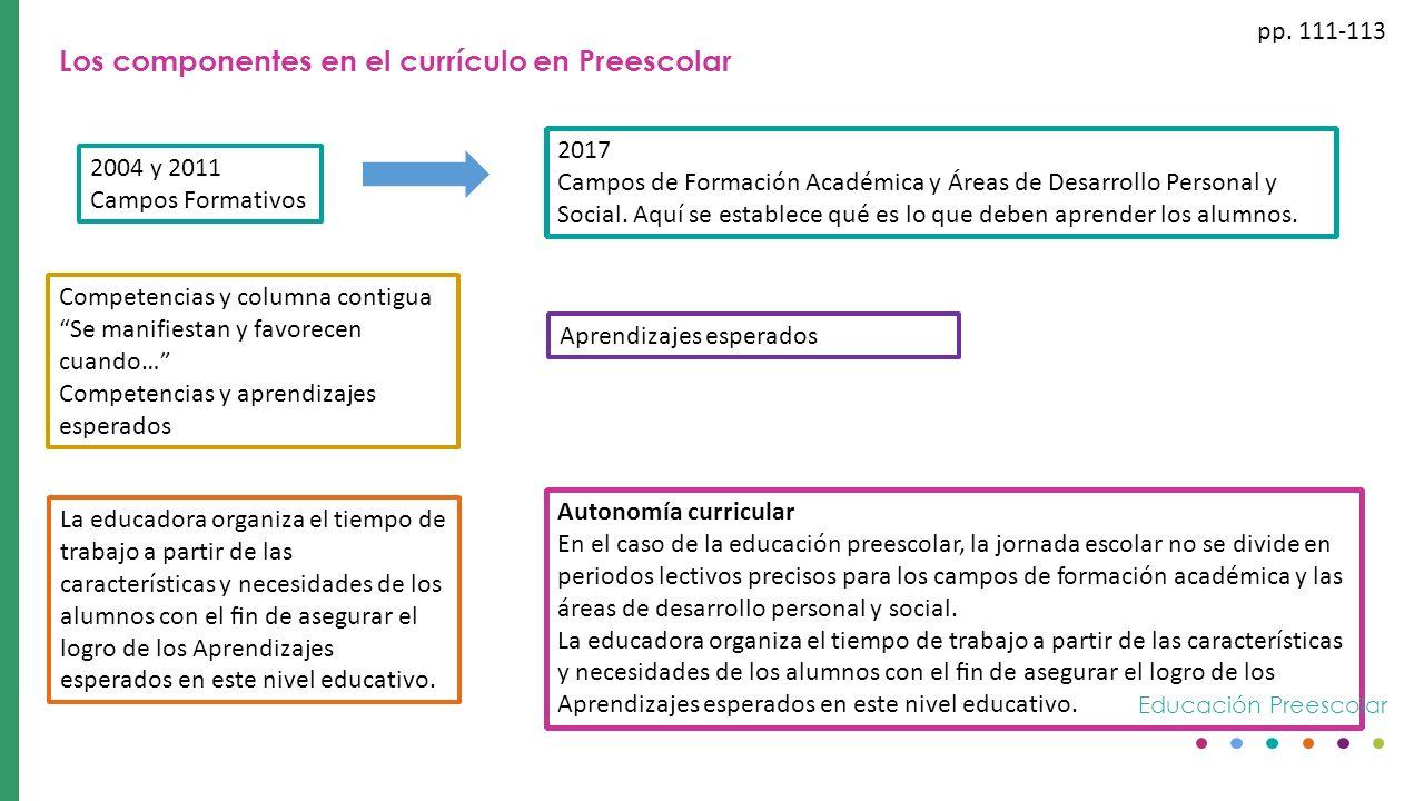 Agosto 2018 Educación Preescolar El Contenido En Apuntes