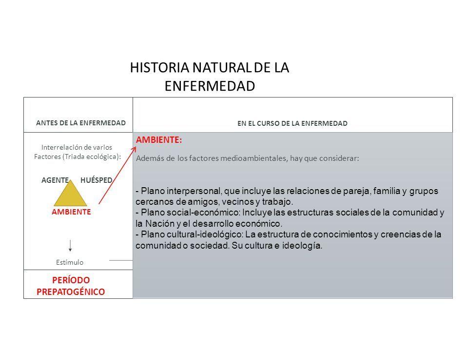 MEDICINA PREVENTIVA HISTORIA NATURAL DE LA ENFERMEDAD