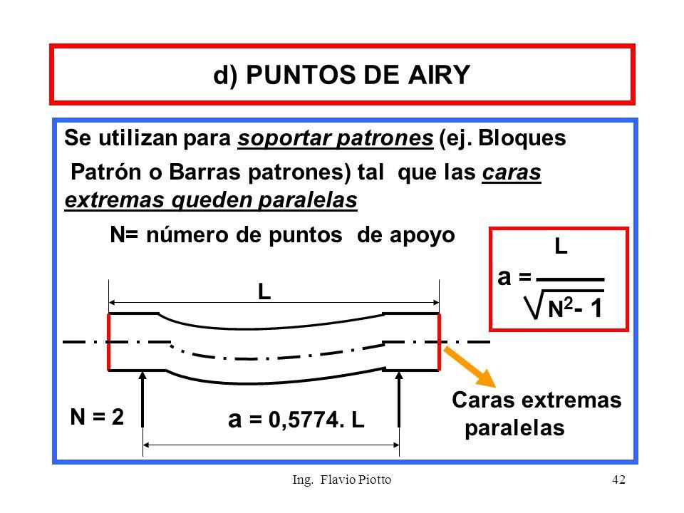 1 METROLOGÍA DIMENSIONAL Ing. Flavio Piotto2 METROLOGIA DIMENSIONAL ...