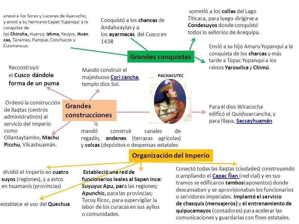 El Tahuantinsuyo y su expansión ¿Quiénes fueron los