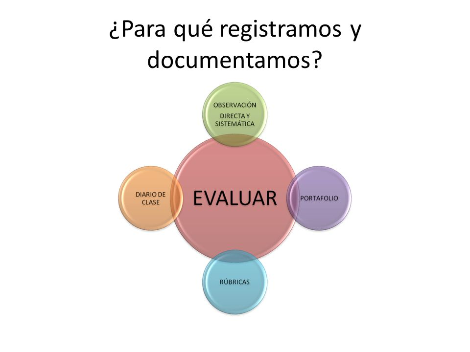 ¿Para qué registramos y documentamos