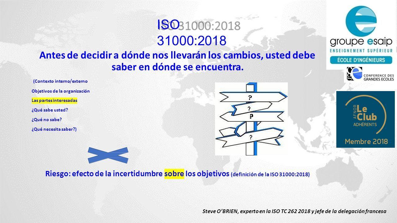 ISO 31000:2018 Gestión de Riesgos: Antes de decidir a dónde