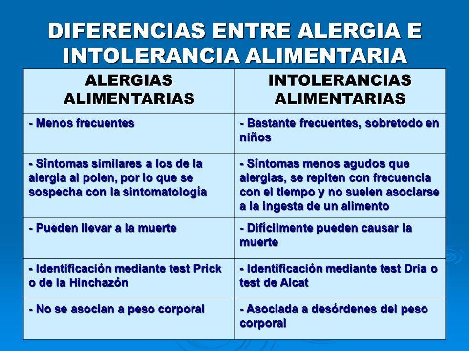 examen alergias e intolerancias alimentarias